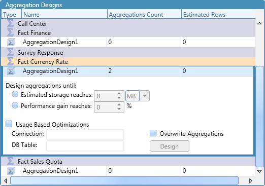 Aggregation Details