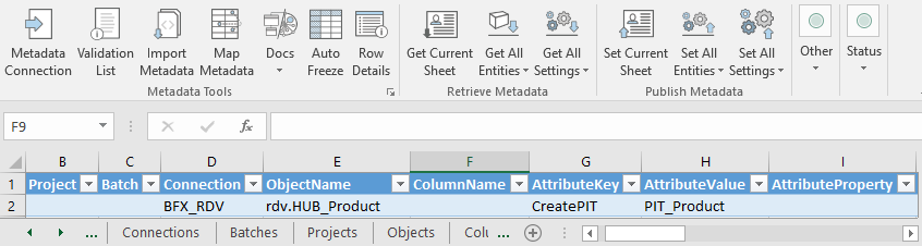 Attributes Metadata
